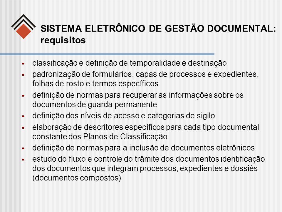 SISTEMA ELETRÔNICO DE GESTÃO DOCUMENTAL: requisitos classificação e definição de temporalidade e destinação padronização de formulários, capas de proc