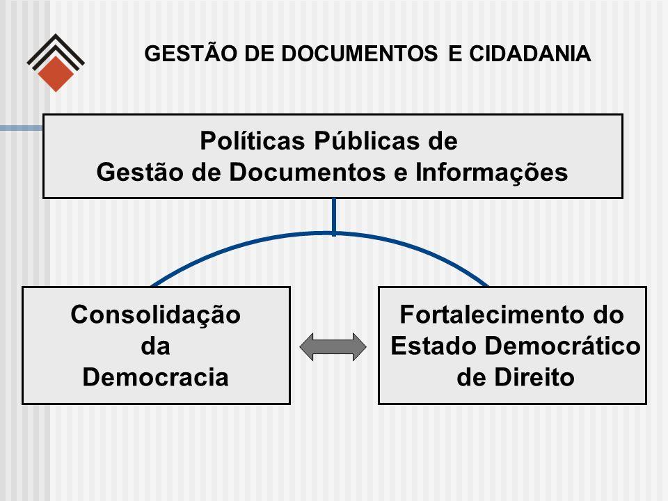 Políticas Públicas de Gestão de Documentos e Informações Fortalecimento do Estado Democrático de Direito Consolidação da Democracia GESTÃO DE DOCUMENT