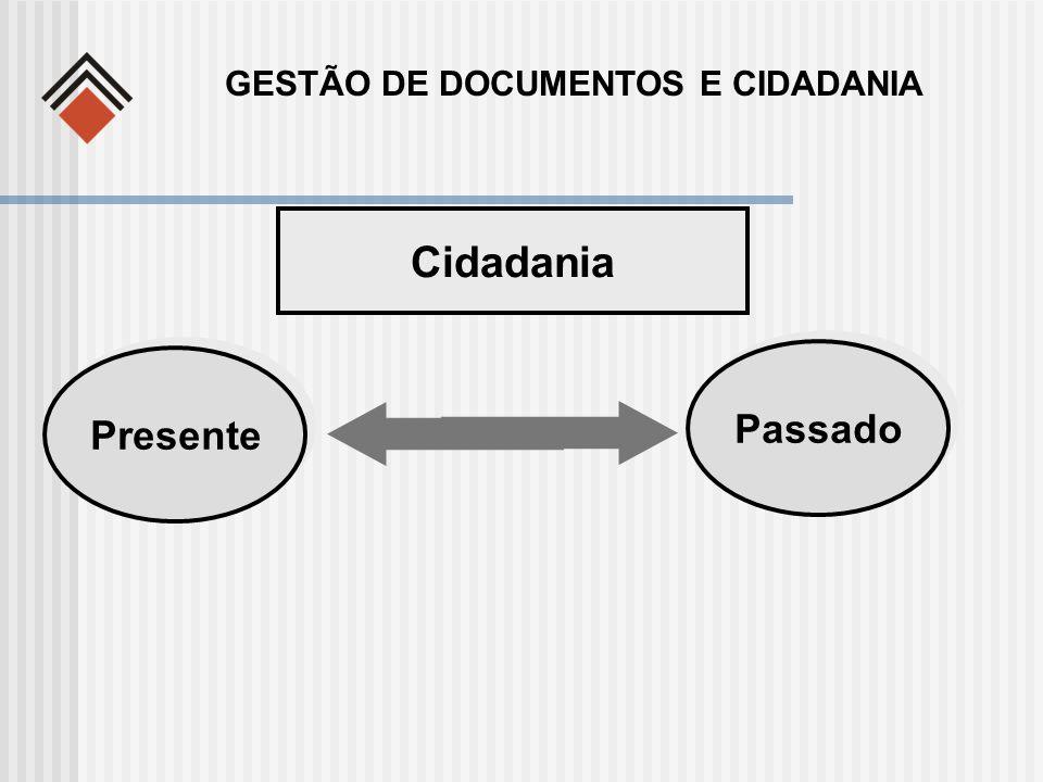 Cidadania Presente Passado GESTÃO DE DOCUMENTOS E CIDADANIA