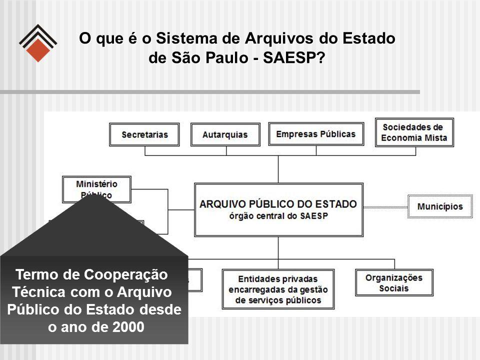 Termo de Cooperação Técnica com o Arquivo Público do Estado desde o ano de 2000 O que é o Sistema de Arquivos do Estado de São Paulo - SAESP?