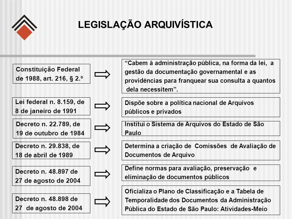 LEGISLAÇÃO ARQUIVÍSTICA Decreto n. 22.789, de 19 de outubro de 1984 Institui o Sistema de Arquivos do Estado de São Paulo Decreto n. 29.838, de 18 de