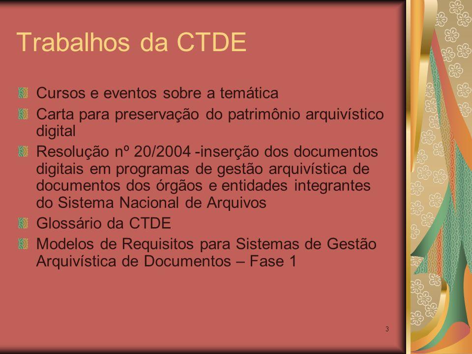 3 Trabalhos da CTDE Cursos e eventos sobre a temática Carta para preservação do patrimônio arquivístico digital Resolução nº 20/2004 -inserção dos doc