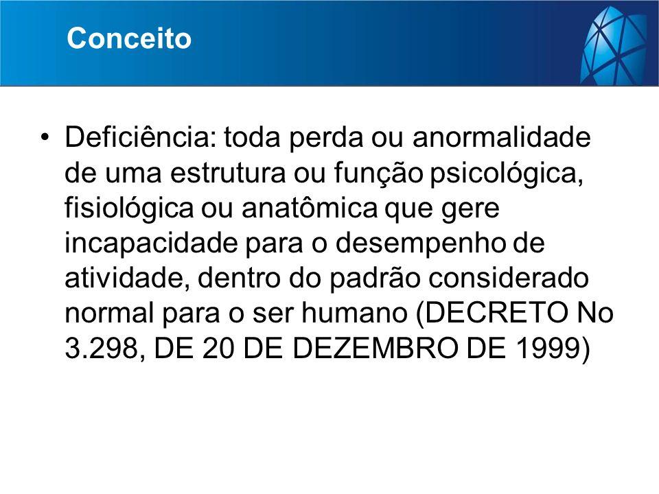 Incidência Deficientes % Países desenvolvidos10% Países em desenv12 a 15% Brasil14,5% São Paulo11% Paraíba19% < de 14 anos4,3% < de 65 anos54%