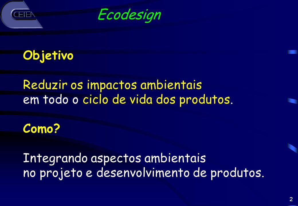 2 Ecodesign Objetivo Reduzir os impactos ambientais em todo o ciclo de vida dos produtos. Como? Integrando aspectos ambientais no projeto e desenvolvi
