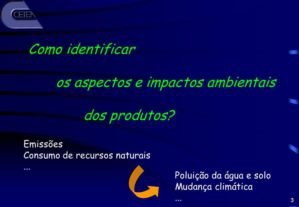 3 Como identificar os aspectos e impactos ambientais dos produtos? Emissões Consumo de recursos naturais... Poluição da água e solo Mudança climática.