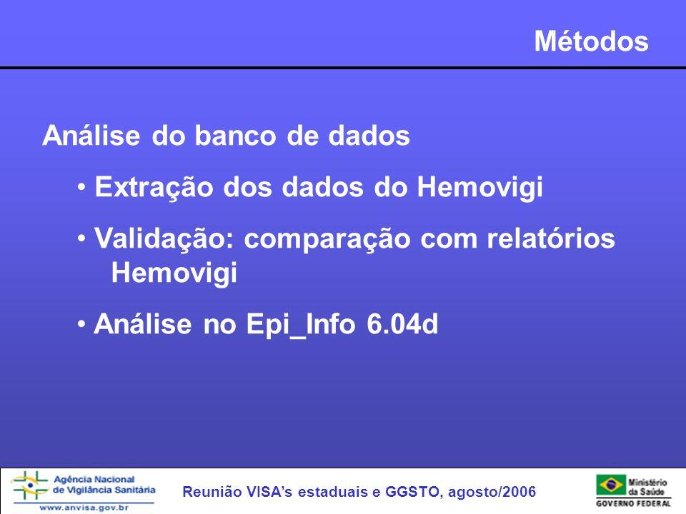 Reunião VISAs estaduais e GGSTO, agosto/2006 Métodos Análise do banco de dados Extração dos dados do Hemovigi Validação: comparação com relatórios Hem
