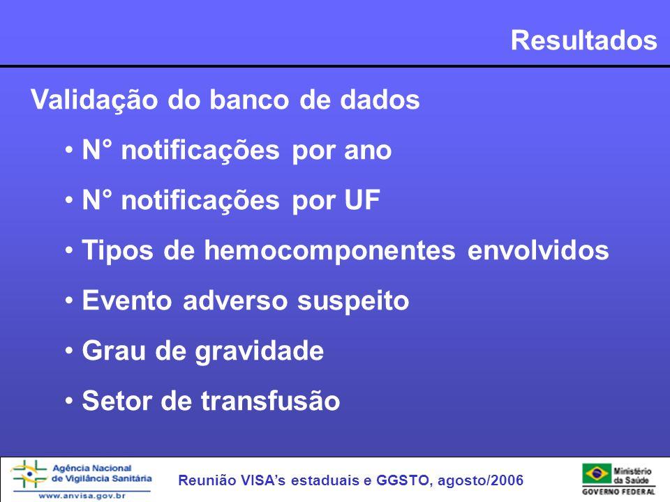 Reunião VISAs estaduais e GGSTO, agosto/2006 Resultados Validação do banco de dados N° notificações por ano N° notificações por UF Tipos de hemocompon