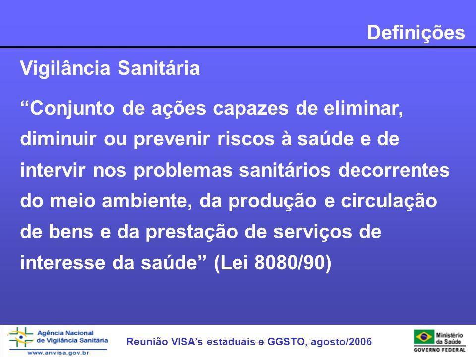 Reunião VISAs estaduais e GGSTO, agosto/2006 Definições Vigilância Sanitária Conjunto de ações capazes de eliminar, diminuir ou prevenir riscos à saúd