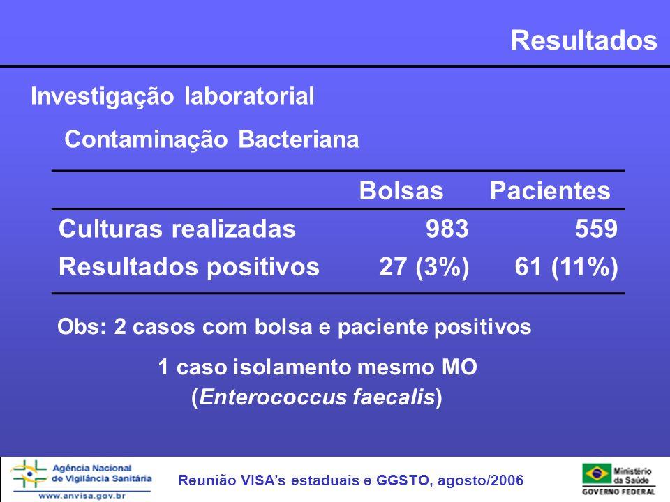 Reunião VISAs estaduais e GGSTO, agosto/2006 Resultados Investigação laboratorial Contaminação Bacteriana BolsasPacientes Culturas realizadas983559 Re