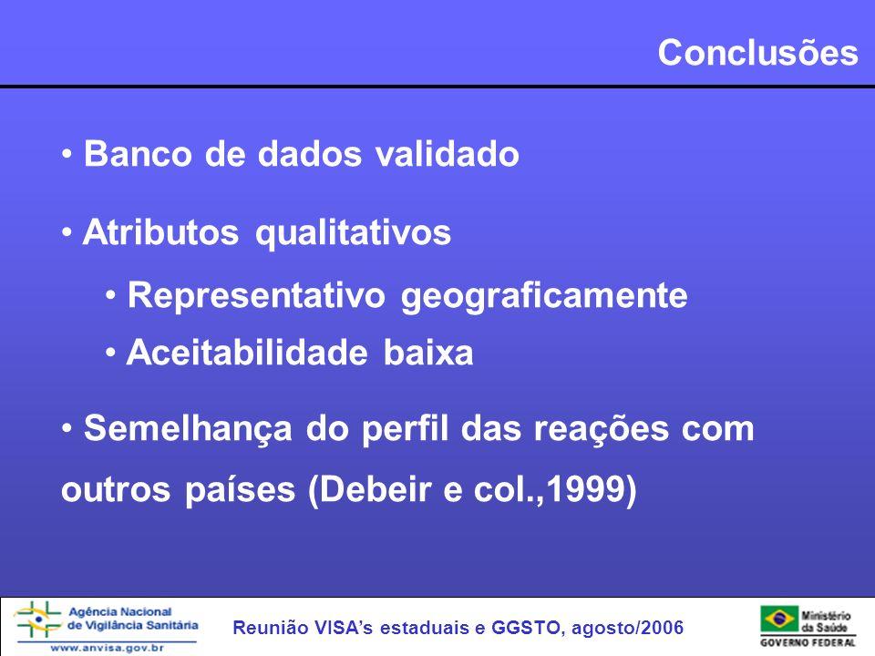 Reunião VISAs estaduais e GGSTO, agosto/2006 Conclusões Banco de dados validado Atributos qualitativos Representativo geograficamente Aceitabilidade b