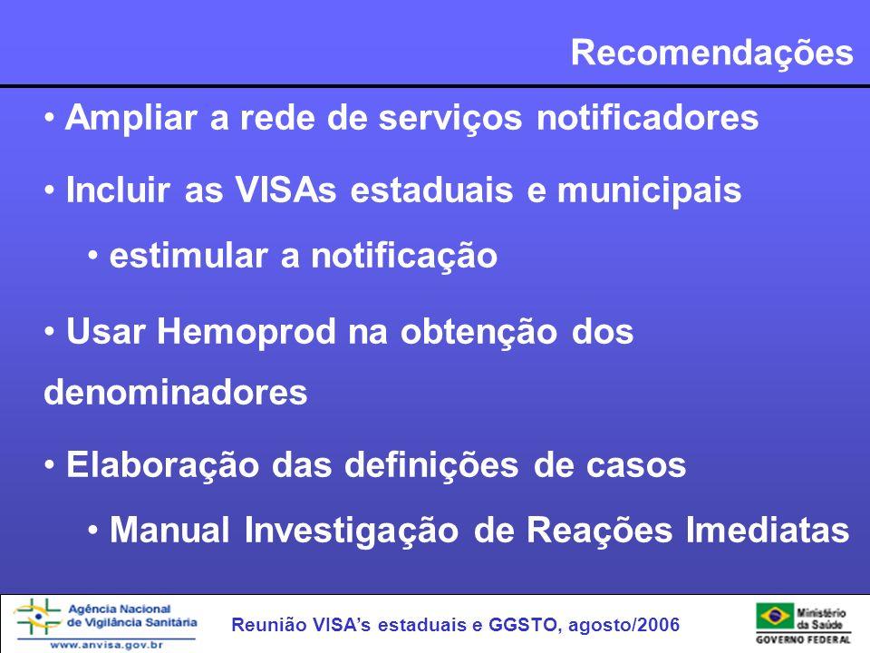 Reunião VISAs estaduais e GGSTO, agosto/2006 Recomendações Ampliar a rede de serviços notificadores Incluir as VISAs estaduais e municipais estimular
