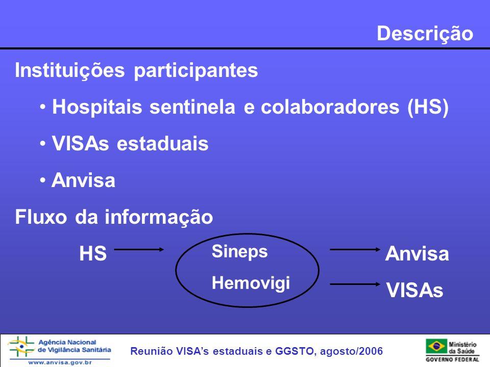Reunião VISAs estaduais e GGSTO, agosto/2006 Descrição Instituições participantes Hospitais sentinela e colaboradores (HS) VISAs estaduais Anvisa Flux