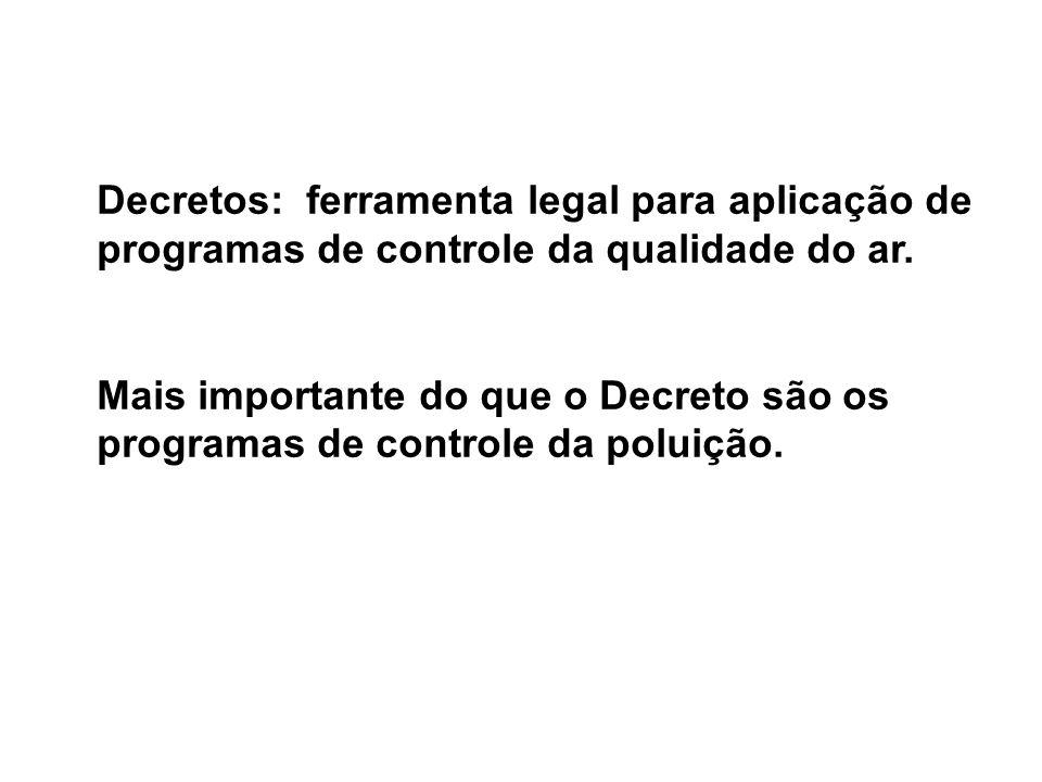 Decretos: ferramenta legal para aplicação de programas de controle da qualidade do ar. Mais importante do que o Decreto são os programas de controle d