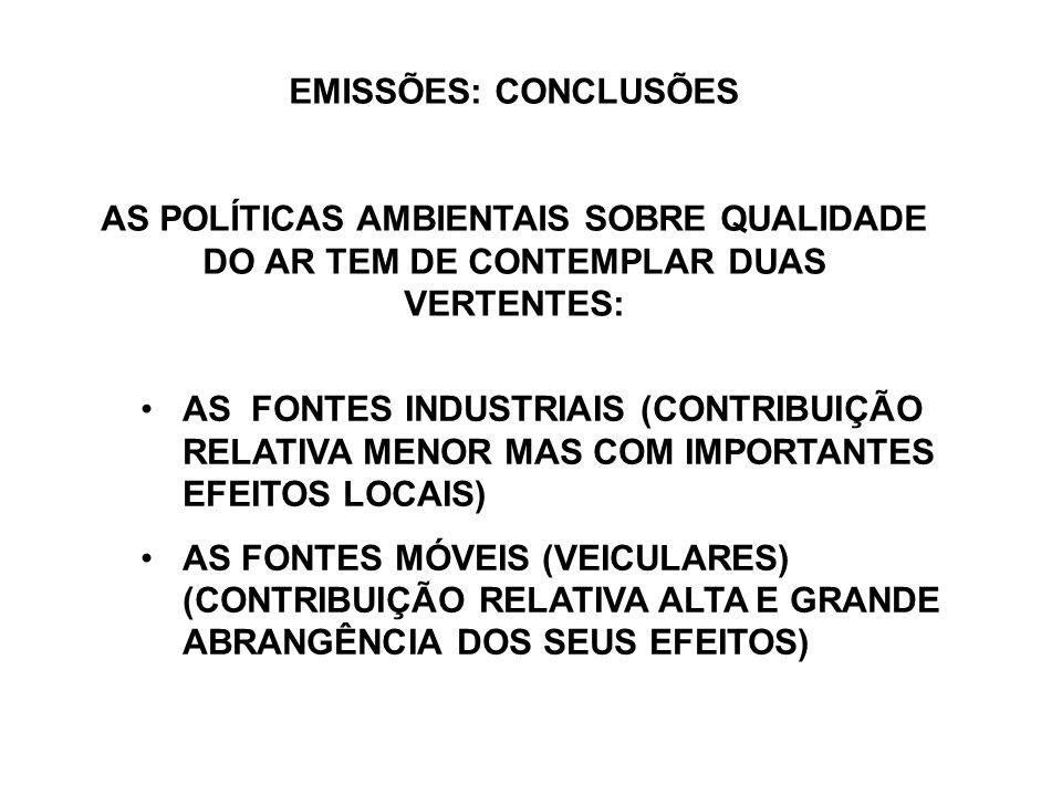 EMISSÕES: CONCLUSÕES AS POLÍTICAS AMBIENTAIS SOBRE QUALIDADE DO AR TEM DE CONTEMPLAR DUAS VERTENTES: AS FONTES INDUSTRIAIS (CONTRIBUIÇÃO RELATIVA MENOR MAS COM IMPORTANTES EFEITOS LOCAIS) AS FONTES MÓVEIS (VEICULARES) (CONTRIBUIÇÃO RELATIVA ALTA E GRANDE ABRANGÊNCIA DOS SEUS EFEITOS)