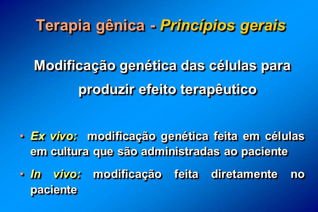 Terapia gênica - Princípios gerais Modificação genética das células para produzir efeito terapêutico Ex vivo: modificação genética feita em células em cultura que são administradas ao pacienteEx vivo: modificação genética feita em células em cultura que são administradas ao paciente In vivo: modificação feita diretamente no pacienteIn vivo: modificação feita diretamente no paciente Modificação genética das células para produzir efeito terapêutico Ex vivo: modificação genética feita em células em cultura que são administradas ao pacienteEx vivo: modificação genética feita em células em cultura que são administradas ao paciente In vivo: modificação feita diretamente no pacienteIn vivo: modificação feita diretamente no paciente