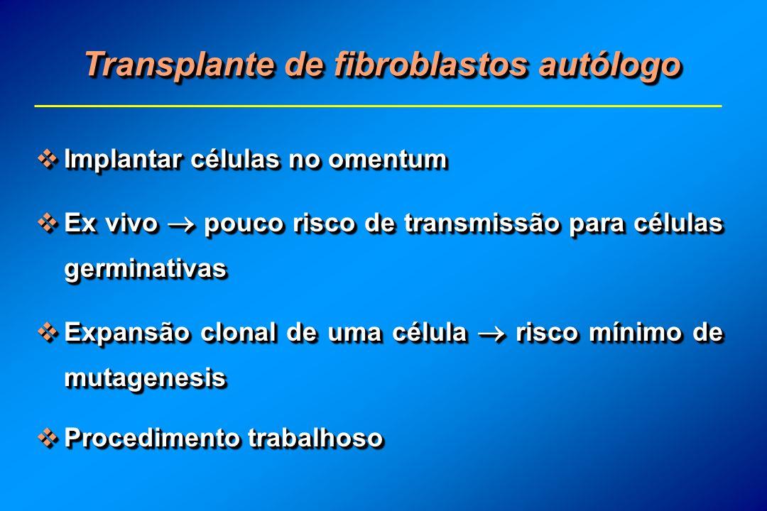 Transplante de fibroblastos autólogo Implantar células no omentum Implantar células no omentum Ex vivo pouco risco de transmissão para células germina