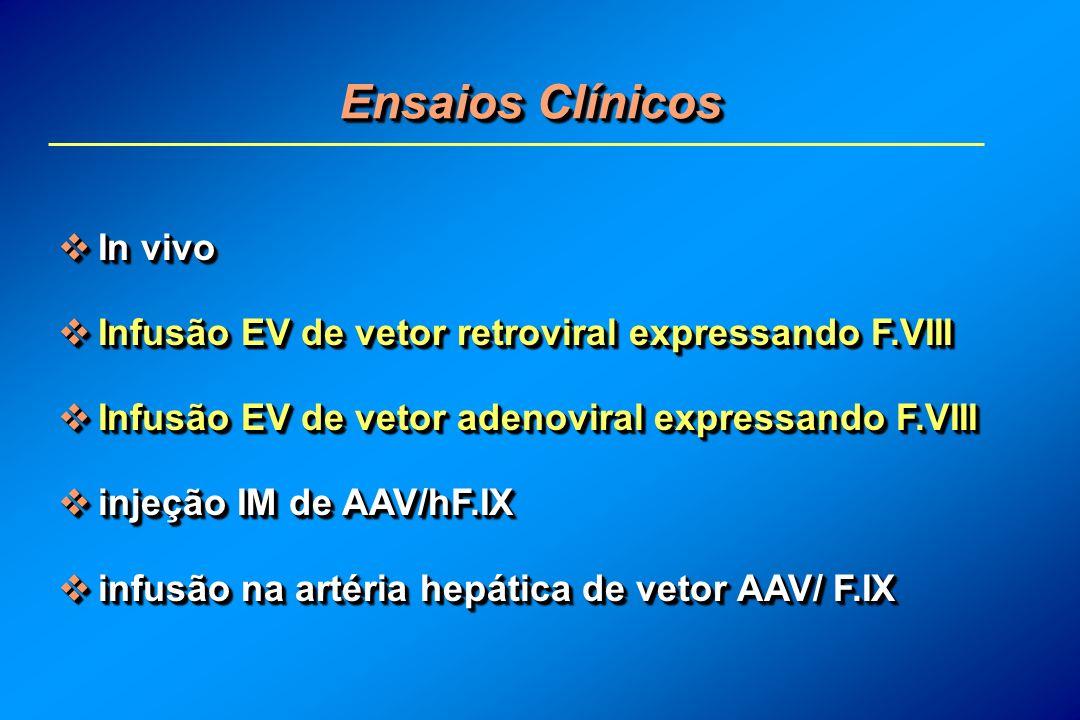 Ensaios Clínicos In vivo In vivo Infusão EV de vetor retroviral expressando F.VIII Infusão EV de vetor retroviral expressando F.VIII Infusão EV de vetor adenoviral expressando F.VIII Infusão EV de vetor adenoviral expressando F.VIII injeção IM de AAV/hF.IX injeção IM de AAV/hF.IX infusão na artéria hepática de vetor AAV/ F.IX infusão na artéria hepática de vetor AAV/ F.IX In vivo In vivo Infusão EV de vetor retroviral expressando F.VIII Infusão EV de vetor retroviral expressando F.VIII Infusão EV de vetor adenoviral expressando F.VIII Infusão EV de vetor adenoviral expressando F.VIII injeção IM de AAV/hF.IX injeção IM de AAV/hF.IX infusão na artéria hepática de vetor AAV/ F.IX infusão na artéria hepática de vetor AAV/ F.IX