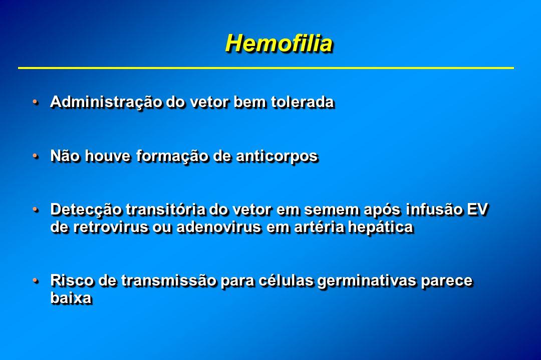 Hemofilia Hemofilia Administração do vetor bem toleradaAdministração do vetor bem tolerada Não houve formação de anticorposNão houve formação de anticorpos Detecção transitória do vetor em semem após infusão EV de retrovirus ou adenovirus em artéria hepáticaDetecção transitória do vetor em semem após infusão EV de retrovirus ou adenovirus em artéria hepática Risco de transmissão para células germinativas parece baixaRisco de transmissão para células germinativas parece baixa Administração do vetor bem toleradaAdministração do vetor bem tolerada Não houve formação de anticorposNão houve formação de anticorpos Detecção transitória do vetor em semem após infusão EV de retrovirus ou adenovirus em artéria hepáticaDetecção transitória do vetor em semem após infusão EV de retrovirus ou adenovirus em artéria hepática Risco de transmissão para células germinativas parece baixaRisco de transmissão para células germinativas parece baixa