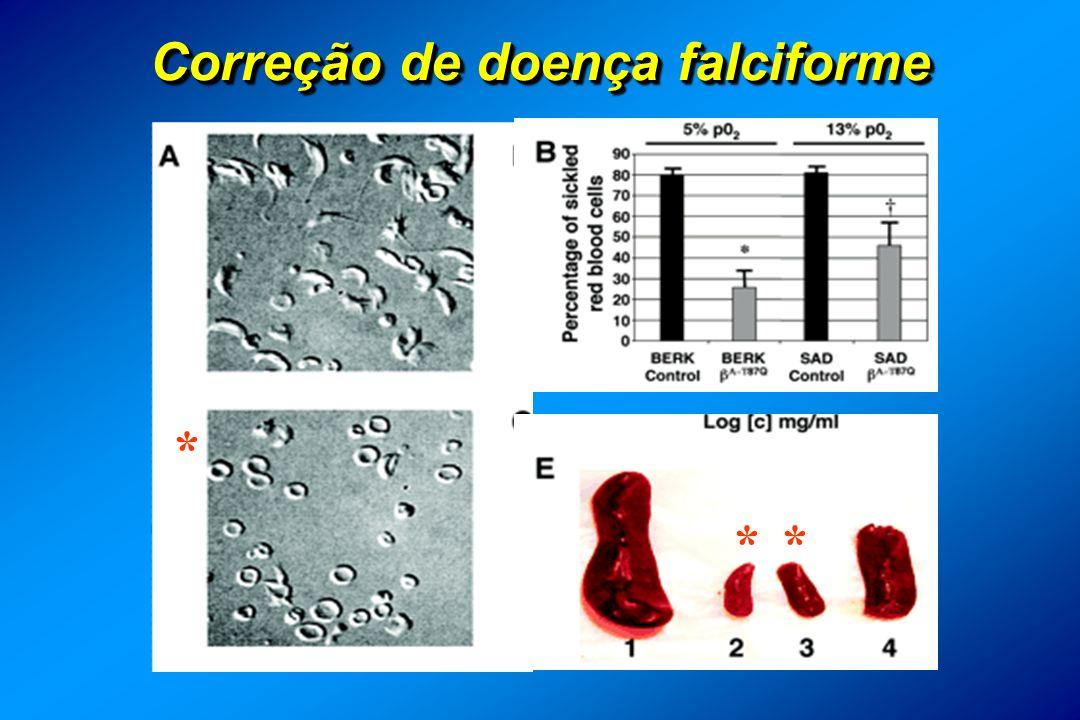 Correção de doença falciforme * **
