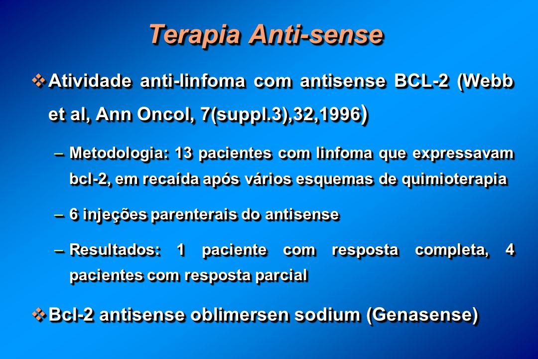 Terapia Anti-sense Atividade anti-linfoma com antisense BCL-2 (Webb et al, Ann Oncol, 7(suppl.3),32,1996 ) Atividade anti-linfoma com antisense BCL-2 (Webb et al, Ann Oncol, 7(suppl.3),32,1996 ) –Metodologia: 13 pacientes com linfoma que expressavam bcl-2, em recaída após vários esquemas de quimioterapia –6 injeções parenterais do antisense –Resultados: 1 paciente com resposta completa, 4 pacientes com resposta parcial Bcl-2 antisense oblimersen sodium (Genasense) Bcl-2 antisense oblimersen sodium (Genasense) Atividade anti-linfoma com antisense BCL-2 (Webb et al, Ann Oncol, 7(suppl.3),32,1996 ) Atividade anti-linfoma com antisense BCL-2 (Webb et al, Ann Oncol, 7(suppl.3),32,1996 ) –Metodologia: 13 pacientes com linfoma que expressavam bcl-2, em recaída após vários esquemas de quimioterapia –6 injeções parenterais do antisense –Resultados: 1 paciente com resposta completa, 4 pacientes com resposta parcial Bcl-2 antisense oblimersen sodium (Genasense) Bcl-2 antisense oblimersen sodium (Genasense)