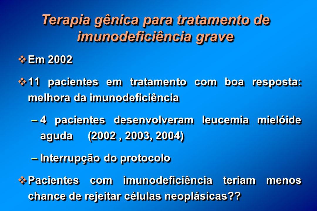 Em 2002 Em 2002 11 pacientes em tratamento com boa resposta: melhora da imunodeficiência 11 pacientes em tratamento com boa resposta: melhora da imunodeficiência –4 pacientes desenvolveram leucemia mielóide aguda (2002, 2003, 2004) –Interrupção do protocolo Pacientes com imunodeficiência teriam menos chance de rejeitar células neoplásicas .