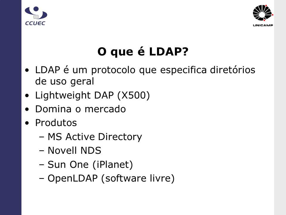 O que é LDAP? LDAP é um protocolo que especifica diretórios de uso geral Lightweight DAP (X500) Domina o mercado Produtos –MS Active Directory –Novell