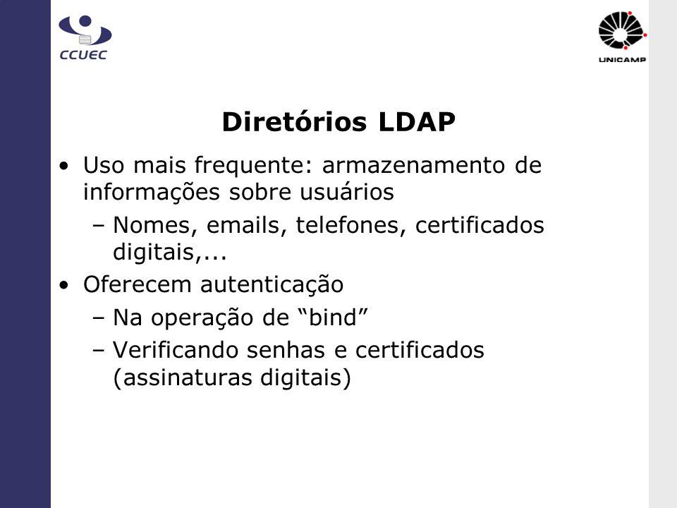 Diretórios LDAP Uso mais frequente: armazenamento de informações sobre usuários –Nomes, emails, telefones, certificados digitais,... Oferecem autentic