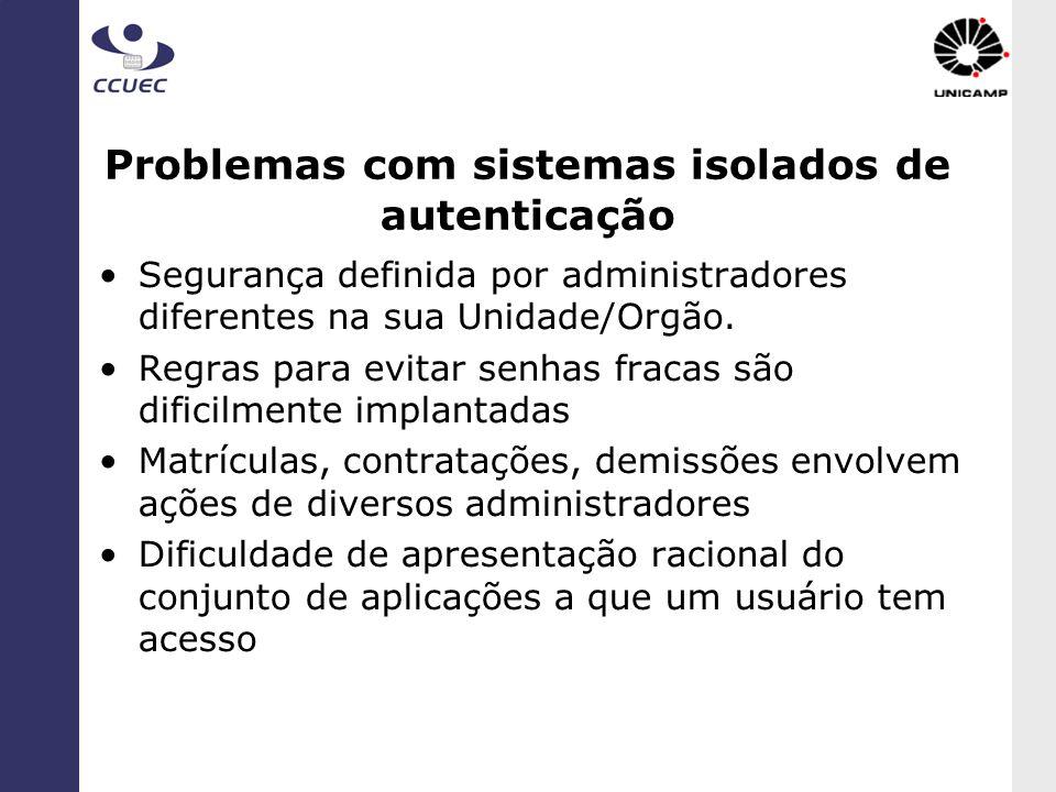 Problemas com sistemas isolados de autenticação Segurança definida por administradores diferentes na sua Unidade/Orgão. Regras para evitar senhas frac