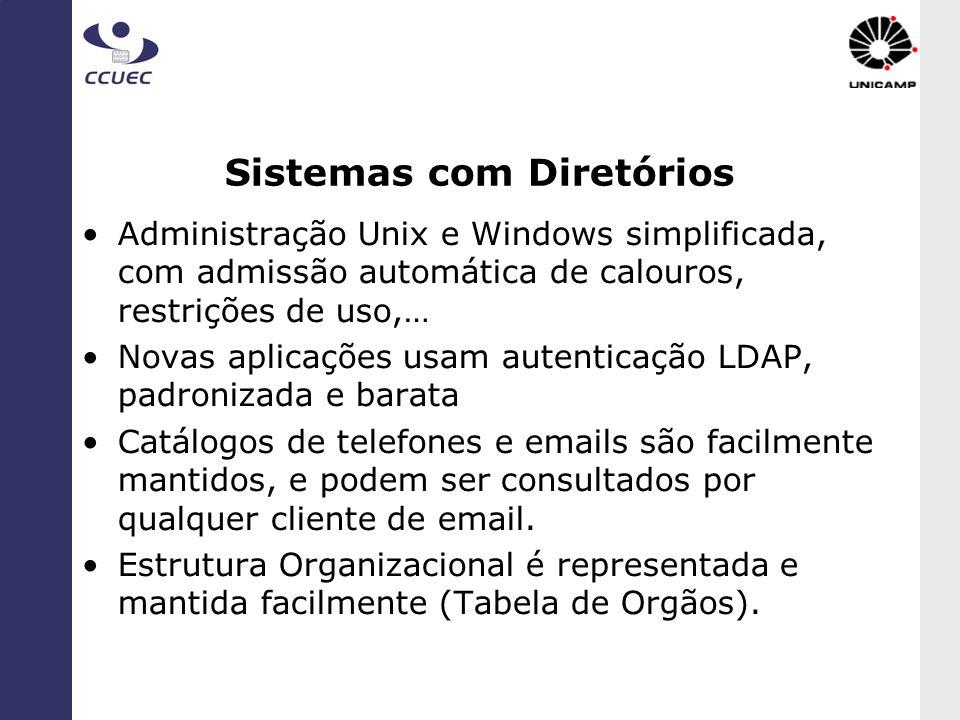 Sistemas com Diretórios Administração Unix e Windows simplificada, com admissão automática de calouros, restrições de uso,… Novas aplicações usam aute