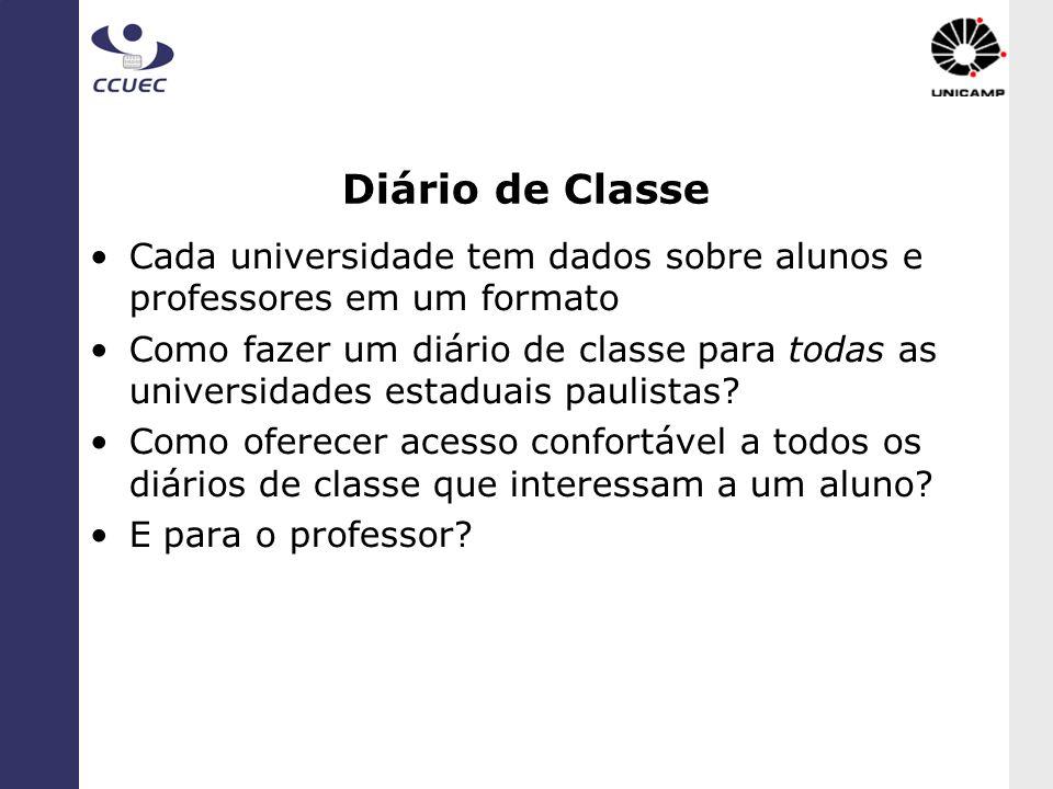 Diário de Classe Cada universidade tem dados sobre alunos e professores em um formato Como fazer um diário de classe para todas as universidades estad