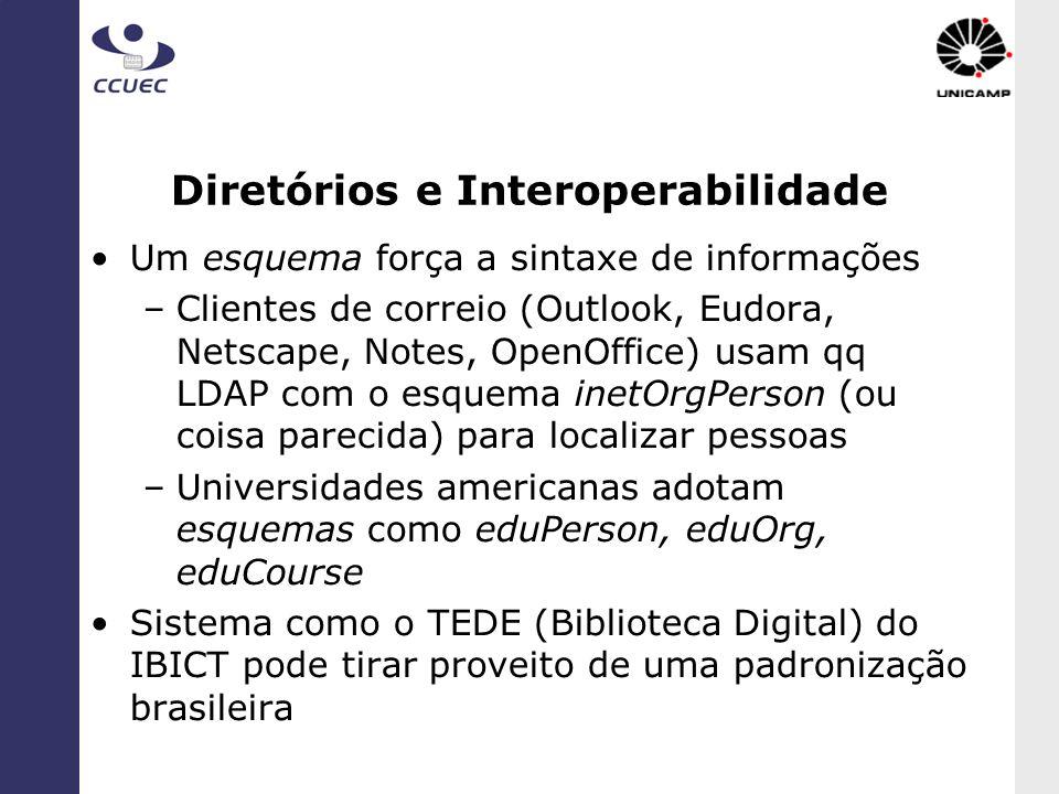 Diretórios e Interoperabilidade Um esquema força a sintaxe de informações –Clientes de correio (Outlook, Eudora, Netscape, Notes, OpenOffice) usam qq