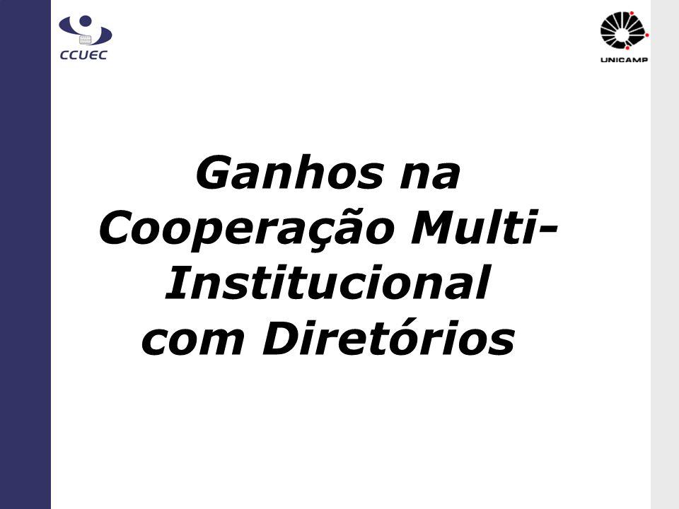 Ganhos na Cooperação Multi- Institucional com Diretórios