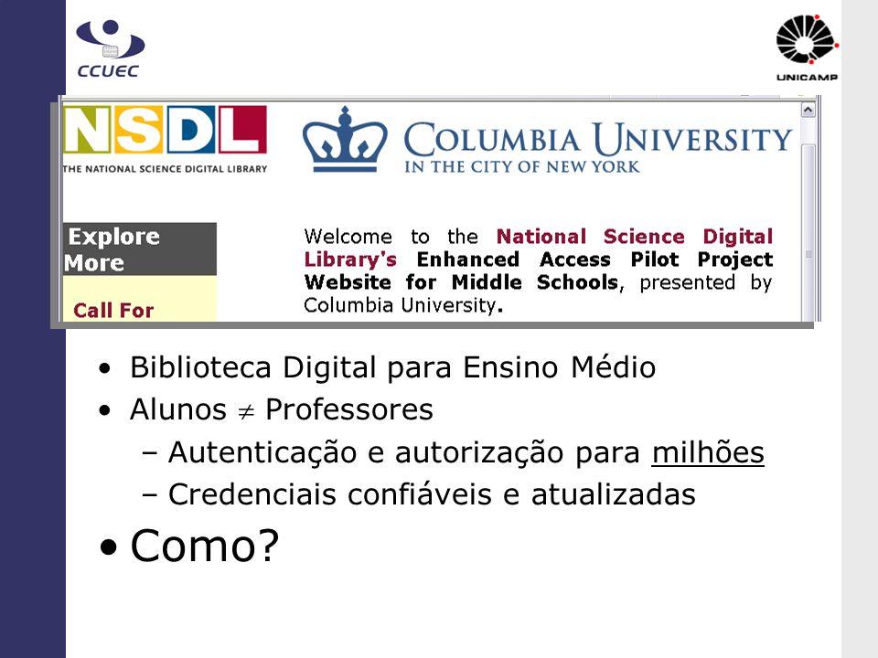 NSDL Biblioteca Digital para Ensino Médio Alunos Professores –Autenticação e autorização para milhões –Credenciais confiáveis e atualizadas Como?