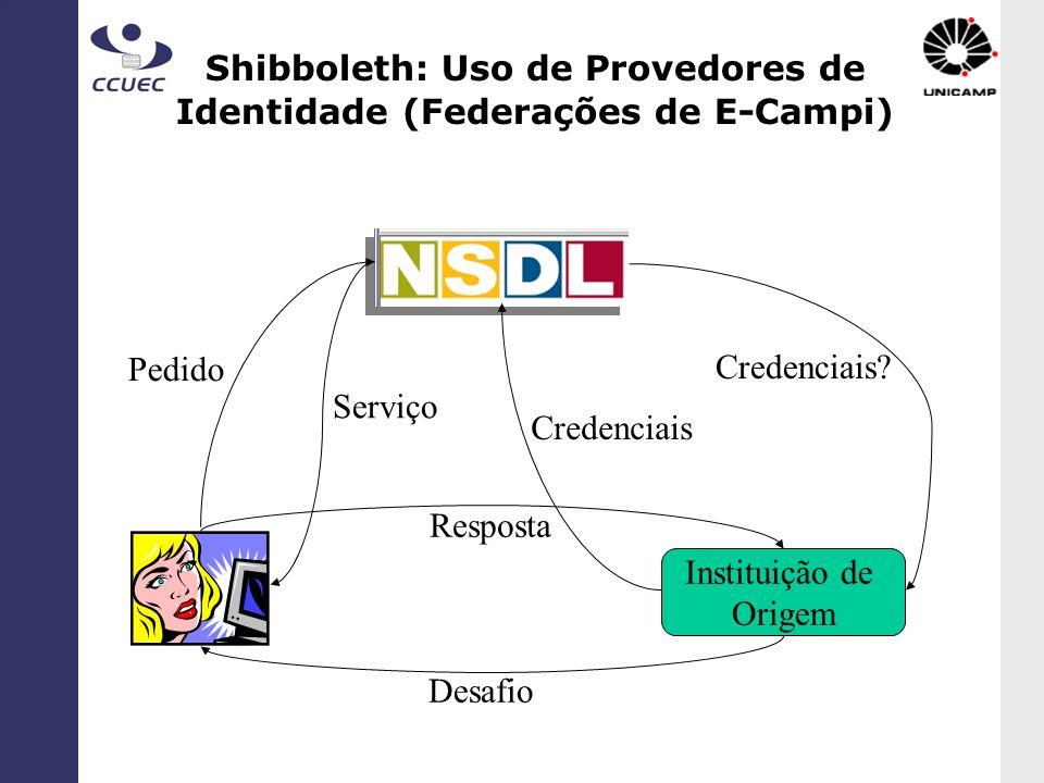 Shibboleth: Uso de Provedores de Identidade (Federações de E-Campi) Instituição de Origem Desafio Resposta Pedido Serviço Credenciais Credenciais?