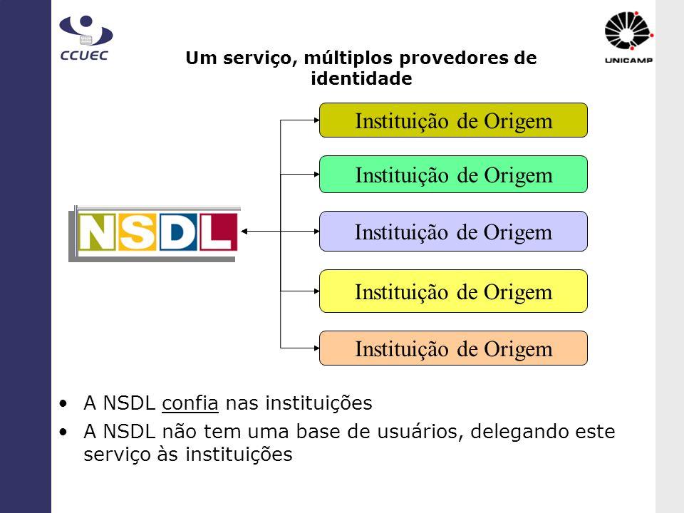 Um serviço, múltiplos provedores de identidade Instituição de Origem A NSDL confia nas instituições A NSDL não tem uma base de usuários, delegando est