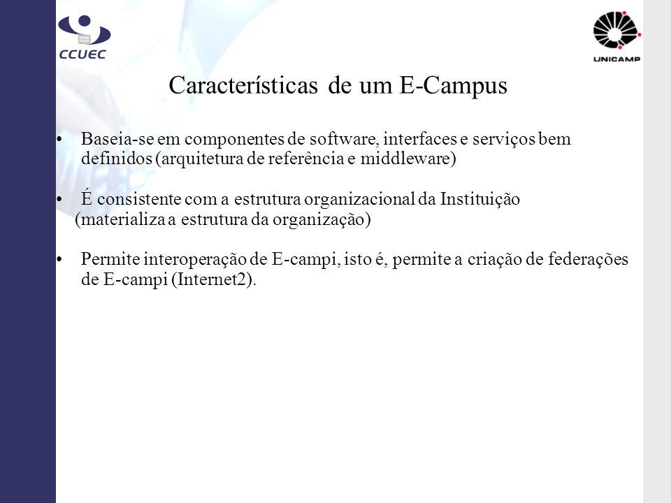 Características de um E-Campus Baseia-se em componentes de software, interfaces e serviços bem definidos (arquitetura de referência e middleware) É co