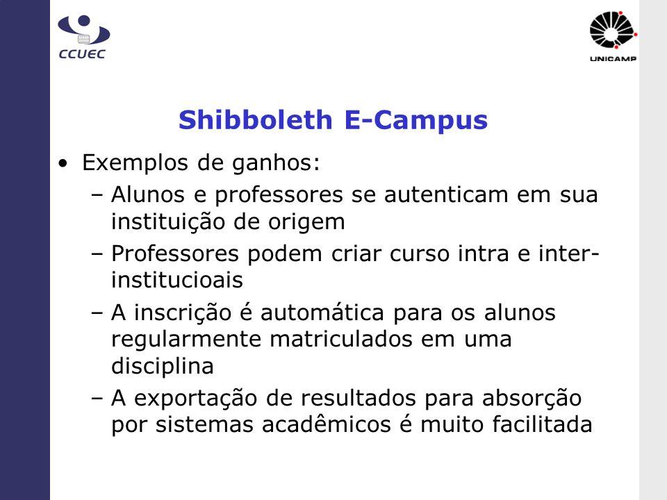 Shibboleth E-Campus Exemplos de ganhos: –Alunos e professores se autenticam em sua instituição de origem –Professores podem criar curso intra e inter-