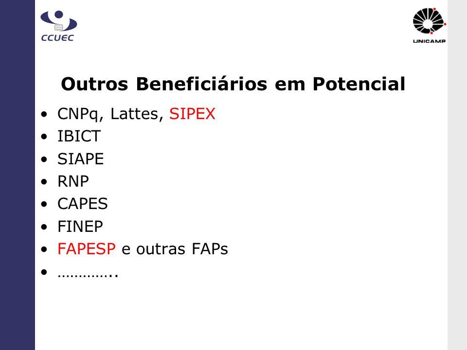 Outros Beneficiários em Potencial CNPq, Lattes, SIPEX IBICT SIAPE RNP CAPES FINEP FAPESP e outras FAPs …………..