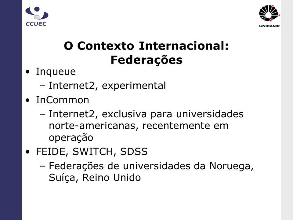 O Contexto Internacional: Federações Inqueue –Internet2, experimental InCommon –Internet2, exclusiva para universidades norte-americanas, recentemente