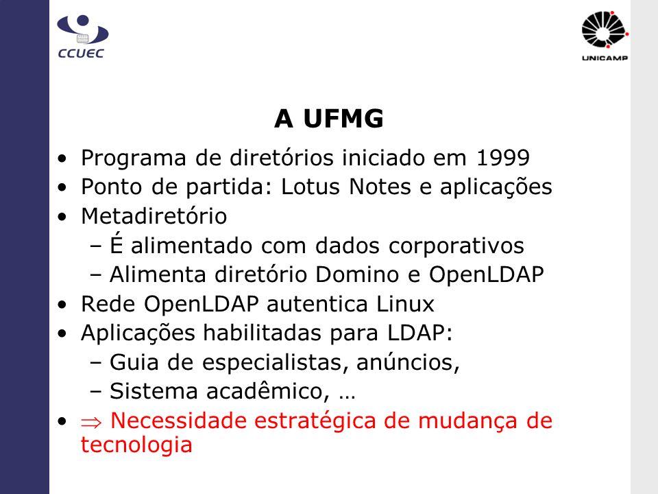 A UFMG Programa de diretórios iniciado em 1999 Ponto de partida: Lotus Notes e aplicações Metadiretório –É alimentado com dados corporativos –Alimenta