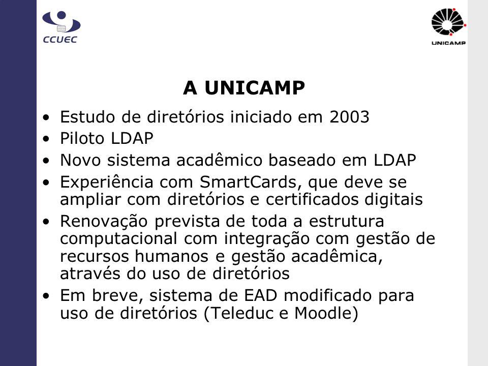 A UNICAMP Estudo de diretórios iniciado em 2003 Piloto LDAP Novo sistema acadêmico baseado em LDAP Experiência com SmartCards, que deve se ampliar com