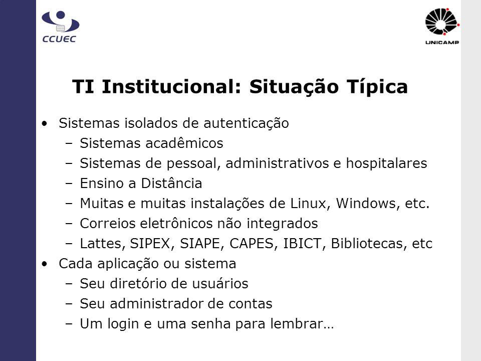 TI Institucional: Situação Típica Sistemas isolados de autenticação –Sistemas acadêmicos –Sistemas de pessoal, administrativos e hospitalares –Ensino