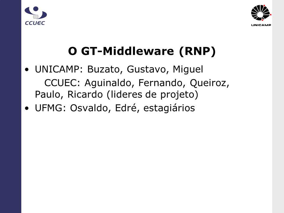 O GT-Middleware (RNP) UNICAMP: Buzato, Gustavo, Miguel CCUEC: Aguinaldo, Fernando, Queiroz, Paulo, Ricardo (lideres de projeto) UFMG: Osvaldo, Edré, e