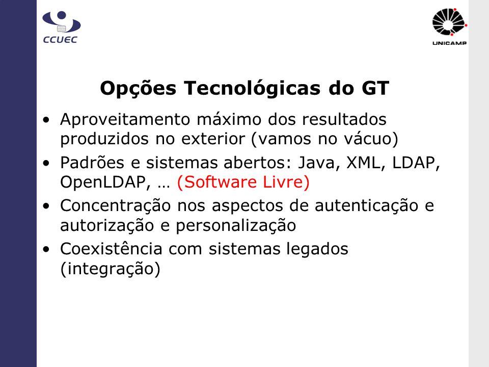 Opções Tecnológicas do GT Aproveitamento máximo dos resultados produzidos no exterior (vamos no vácuo) Padrões e sistemas abertos: Java, XML, LDAP, Op