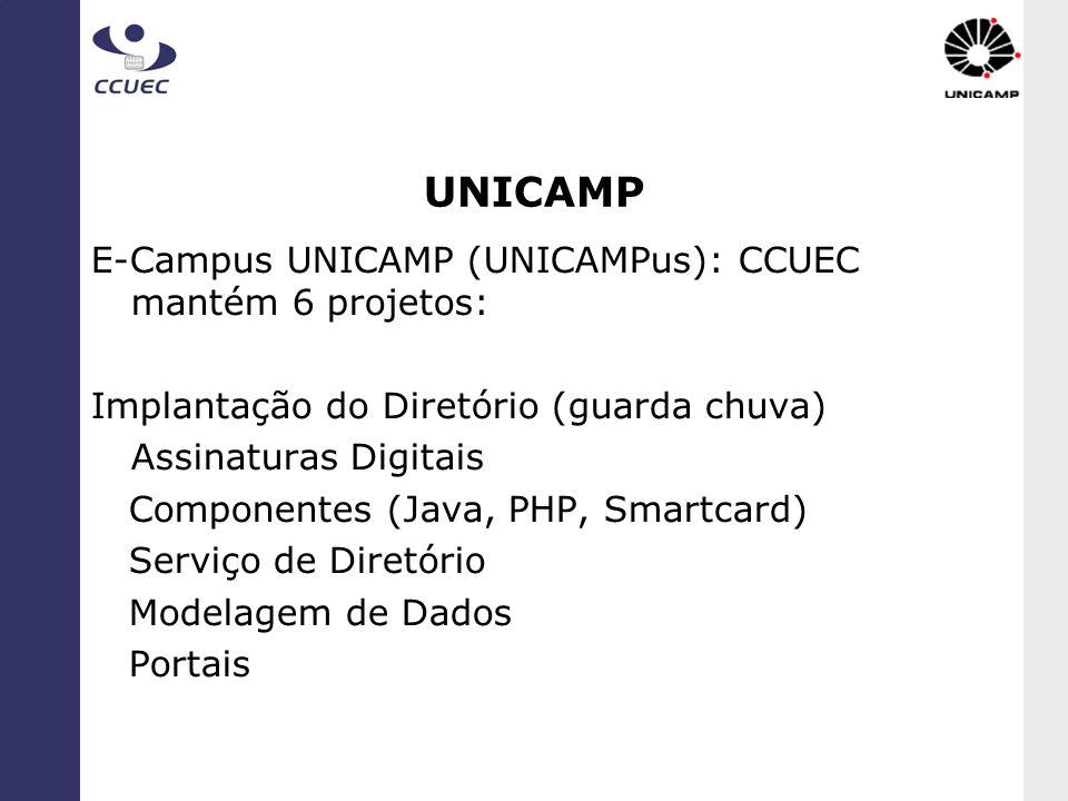 UNICAMP E-Campus UNICAMP (UNICAMPus): CCUEC mantém 6 projetos: Implantação do Diretório (guarda chuva) Assinaturas Digitais Componentes (Java, PHP, Sm