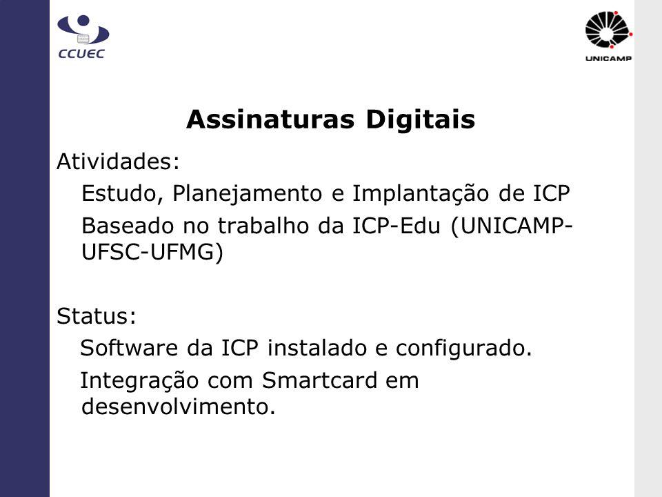 Assinaturas Digitais Atividades: Estudo, Planejamento e Implantação de ICP Baseado no trabalho da ICP-Edu (UNICAMP- UFSC-UFMG) Status: Software da ICP