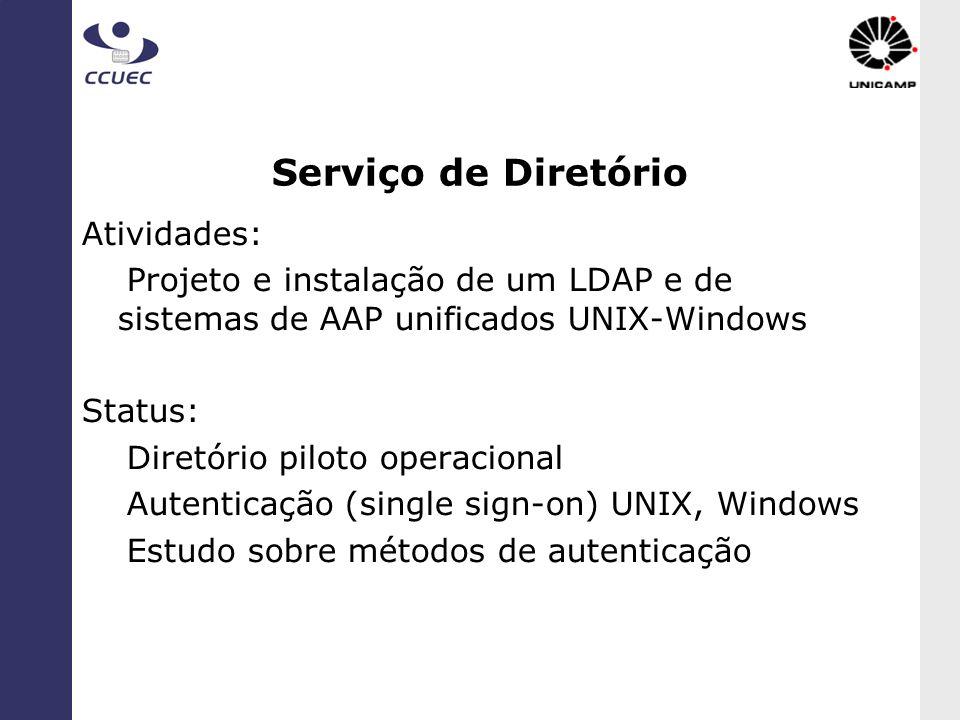 Serviço de Diretório Atividades: Projeto e instalação de um LDAP e de sistemas de AAP unificados UNIX-Windows Status: Diretório piloto operacional Aut