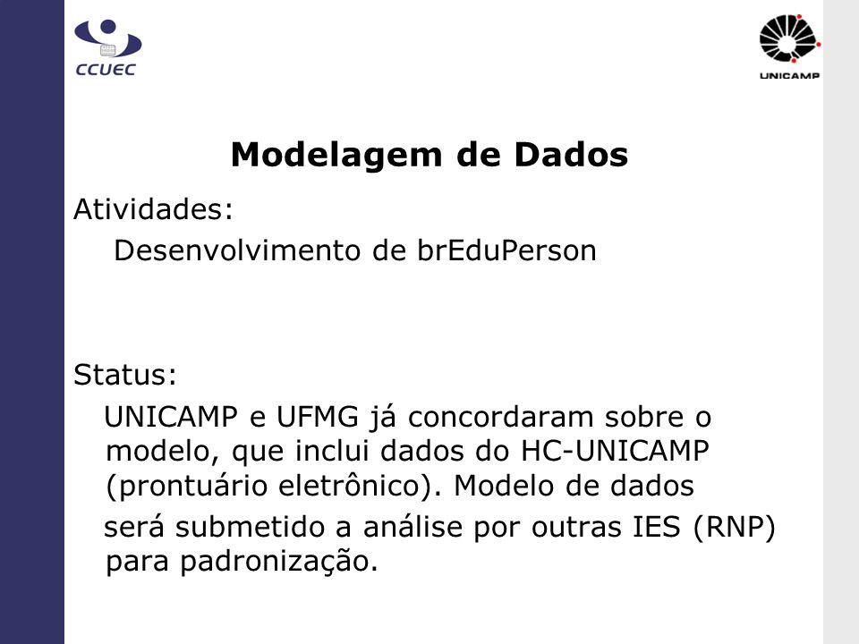 Modelagem de Dados Atividades: Desenvolvimento de brEduPerson Status: UNICAMP e UFMG já concordaram sobre o modelo, que inclui dados do HC-UNICAMP (pr