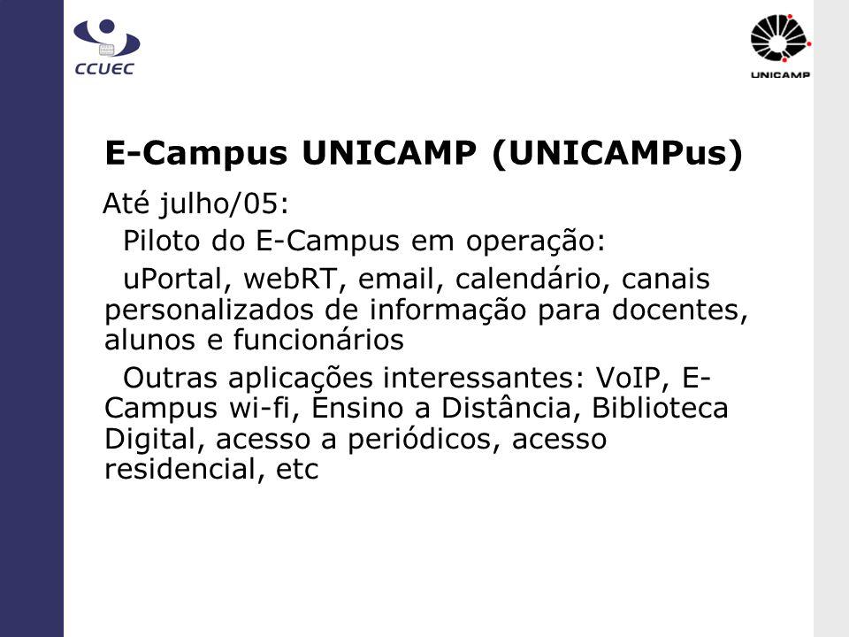 E-Campus UNICAMP (UNICAMPus) Até julho/05: Piloto do E-Campus em operação: uPortal, webRT, email, calendário, canais personalizados de informação para