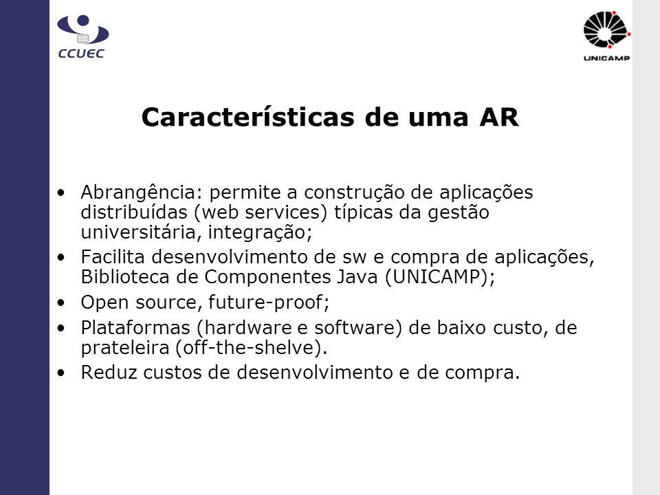 Características de uma AR Abrangência: permite a construção de aplicações distribuídas (web services) típicas da gestão universitária, integração; Fac